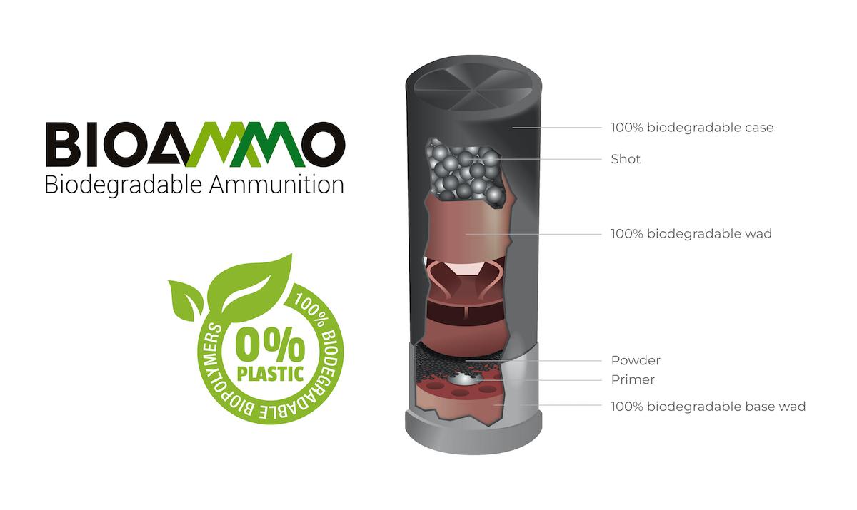 BioAmmo er en 100% nedbrydelig haglpatron